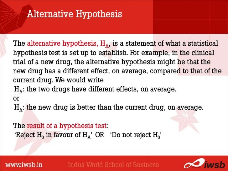properly writing a hypothesis statement