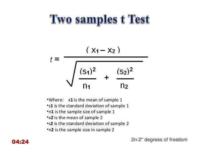Hypothesis testing , T test , chi square test, z test