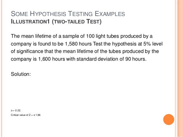 Hypothesis testing examples on z test