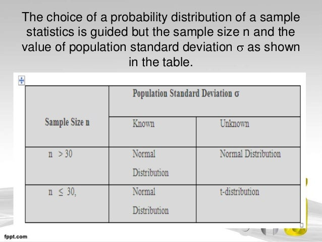 The choice of a probability distribution of a sample statistics is guided but the sample size n and thevalue of population...