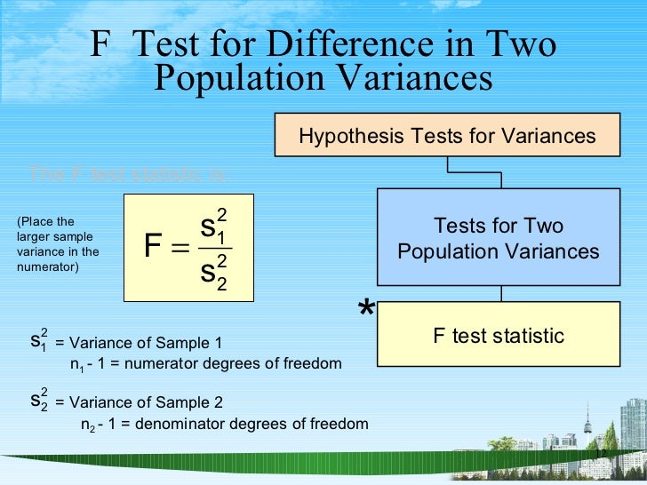 hypothesis tests of a single population Note: one-sample t-tests are used to perform hypothesis tests of the mean to calculate power or sample size for these tests, you need to determine the minimum difference (effect) that you consider to be meaningful.