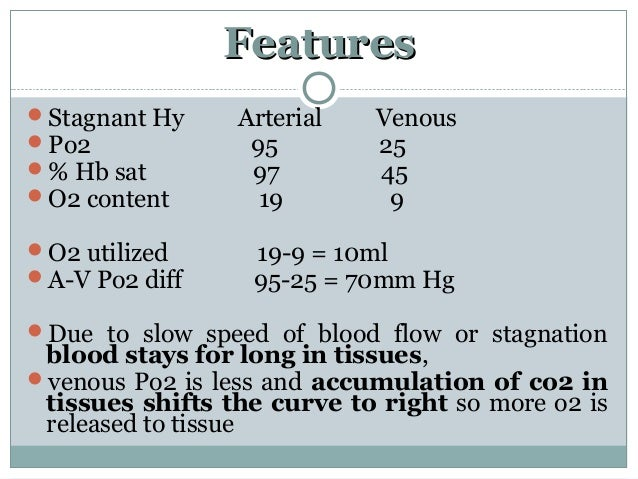 FeaturesFeatures Stagnant Hy Arterial Venous Po2 95 25 % Hb sat 97 45 O2 content 19 9 O2 utilized 19-9 = 10ml A-V Po...