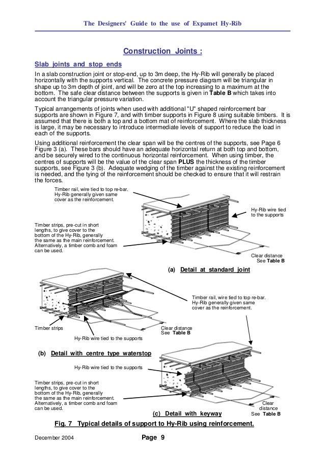 hyrib brochure 3rd edition 10 2004 page 8 9