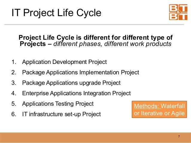 Projects FAIL if We do not Consider 5 DIMENSIONS!