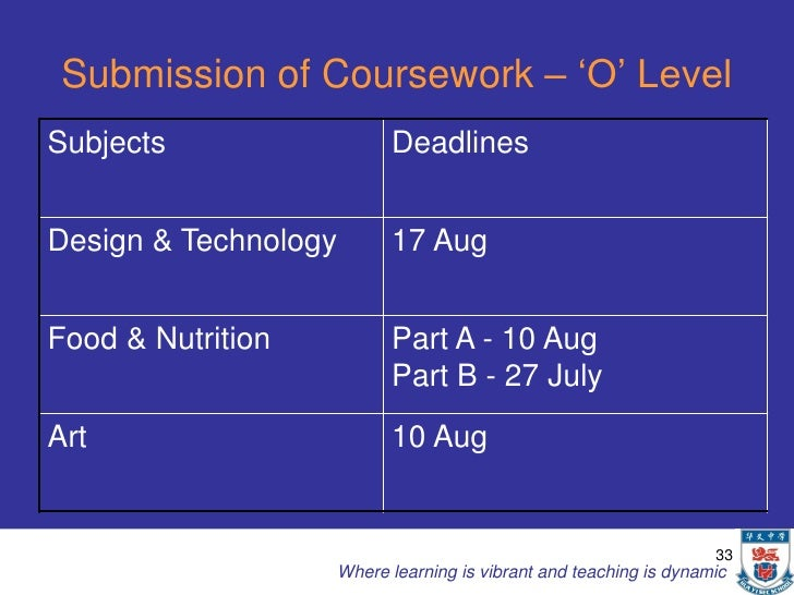 GCE  O  Level Higher Art Coursework        Reflections for the June      Holiday   Weeks D T x TRA Sessions   Week         SUPER x TRA