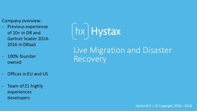 Hystax Acura Real-time Migration and DR