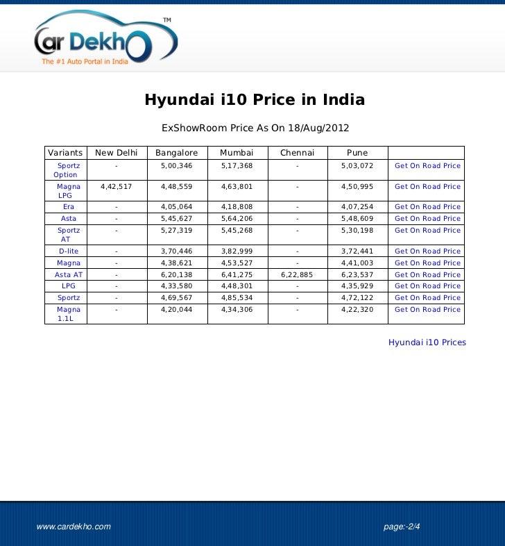 Hyundai I10 Price 17aug2012
