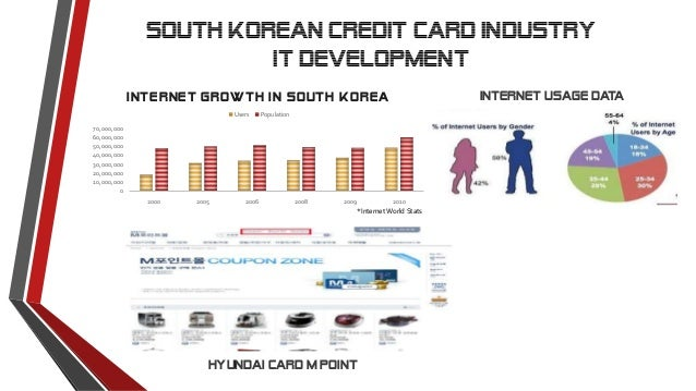 Hyundai card marketing strategy