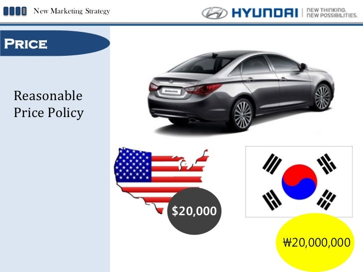 pricing strategies of hyundai A pricing strategy has to complement the current leadership's needs management quality (leaders or fire fighters) inventory performance sensitivity (rules based or reactive).