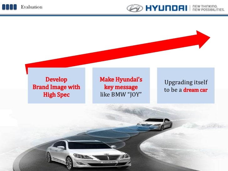 Globalization of Hyundai