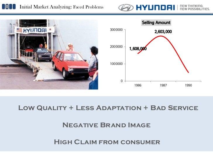 Hyundai global strategies