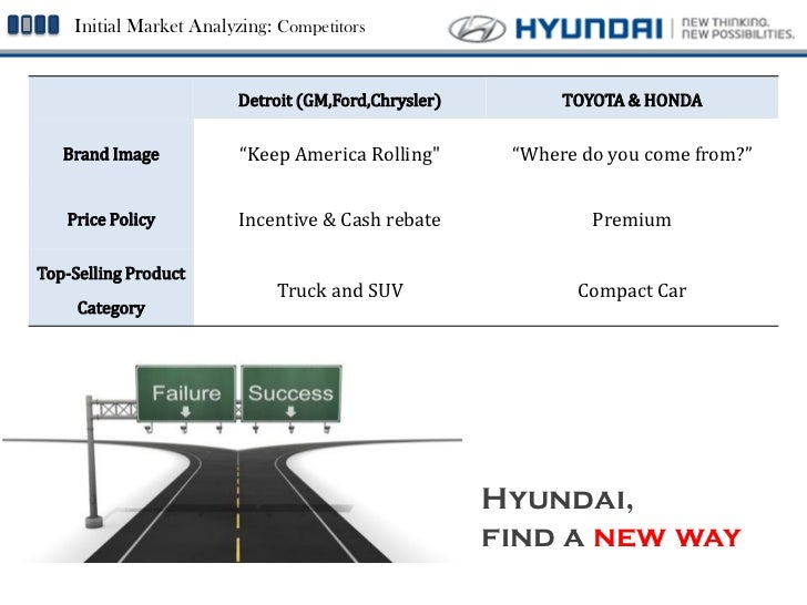 globalization strategy of hyundai That was the strategy laid out by david matathia, hyundai motor america's   rival volkswagen of america will try to ambush hyundai's global.