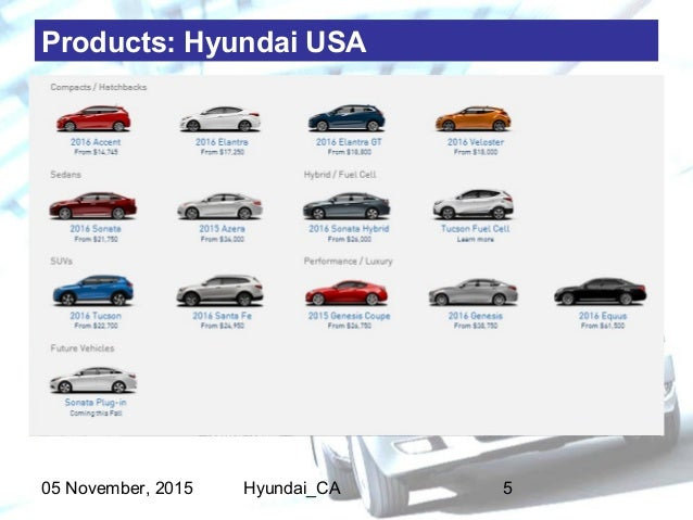 hyundai s comparative advantage Pat decides to purchase a hyundai from south korea instead of the us comparative advantage of the us absolute advantage of south korea in producing hyundai.