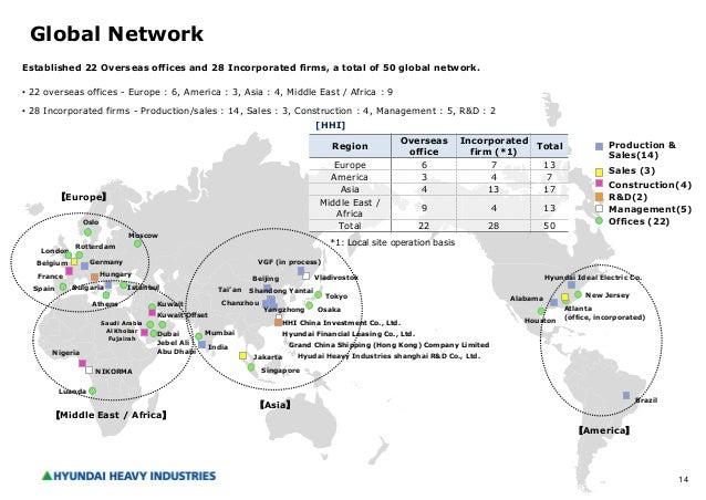 Hyundai Heavy Industries August 2013 Investor Presentation