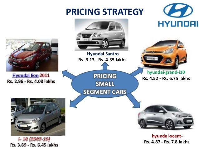 marketing strategy of hyundai in india The article carries out a swot analysis of hyundai motors india limited which is india's second most selling brand  what is the importance of marketing strategy.