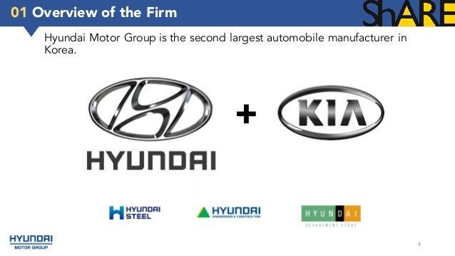 Hyundai Motor Group >> Hyundai Motor Group Csr Campaign