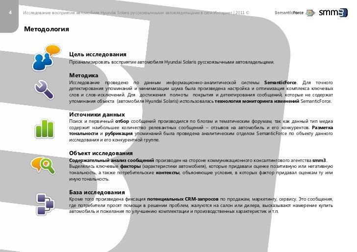 4   Исследование восприятия автомобиля Hyundai Solaris русскоязычными автовладельцами в сети Интернет | 2011 ©    Методоло...