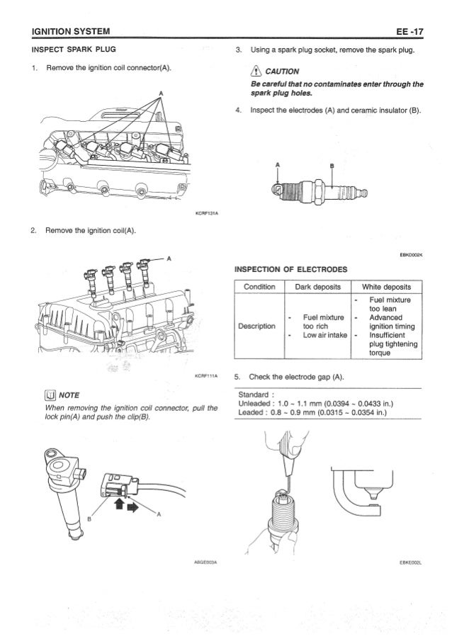 hyundai sonata ignition coil wiring diagram wiring diagram A Spark Plug How Works hyundai sonata nf 2005 2013 engine electrical systemhyundai sonata ignition coil wiring diagram 1