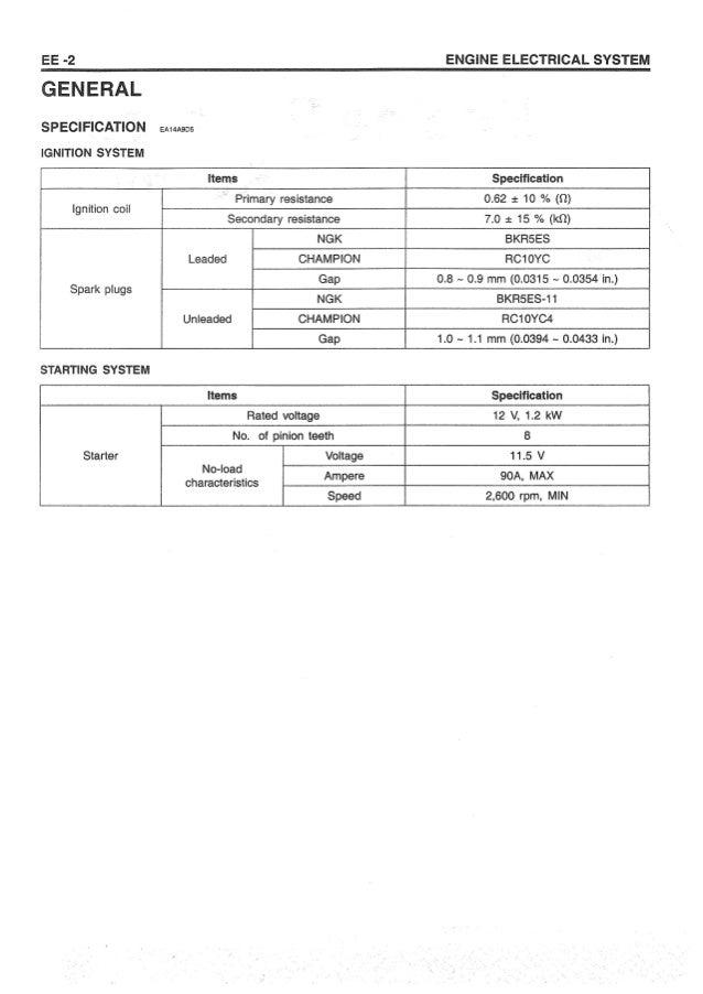 hyundai sonata nf 2005 2013 engine electrical system 2 638?cb=1446225154 backup lights wiring diagram 2002 hyundai sonata 1994 hyundai 2013 Hyundai Sonata Wiring-Diagram at reclaimingppi.co