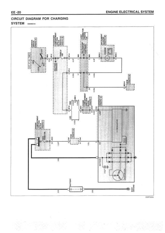 hyundai sonata nf 2005 2013 engine electrical system rh slideshare net radio wiring diagram for 2006 hyundai sonata wiring diagram 2003 hyundai sonata
