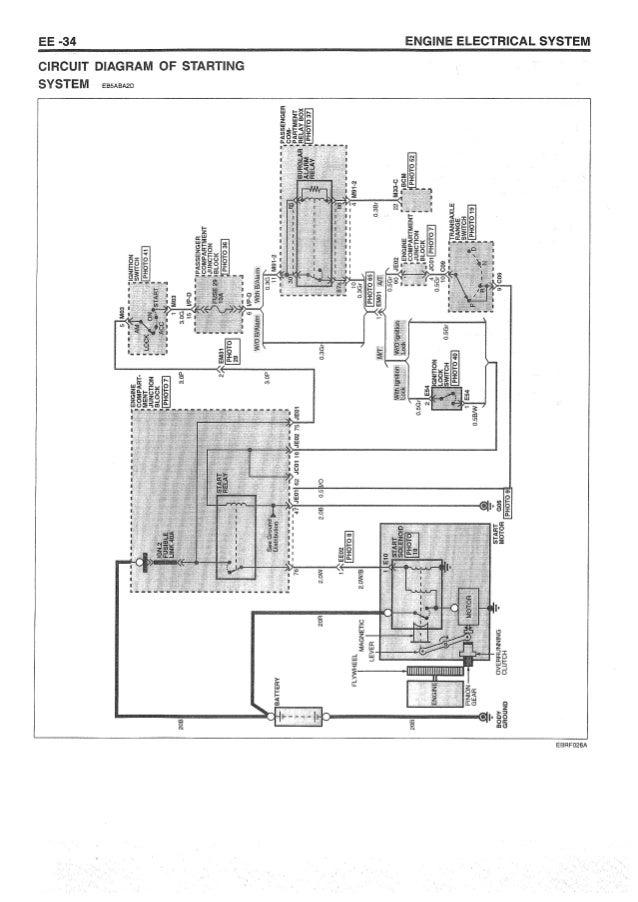 2013 hyundai engine ecm wire diagram example electrical wiring rh olkha co
