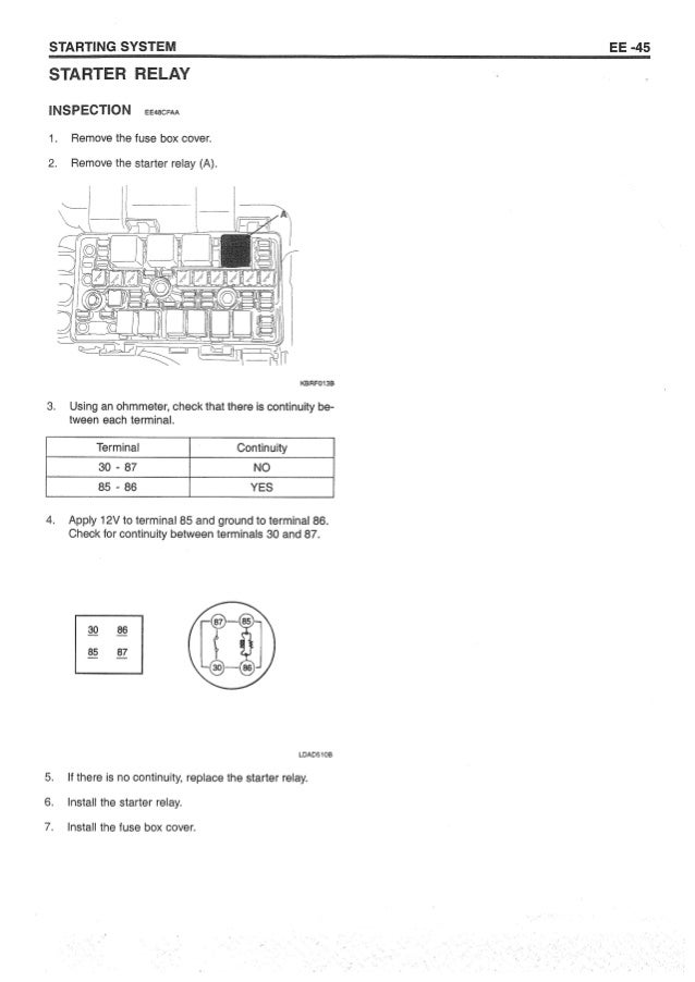 hyundai sonata nf 2005 2013 engine electrical system rh slideshare net 2000 Hyundai Sonata Fuse Diagram 2005 hyundai sonata starter wiring diagram