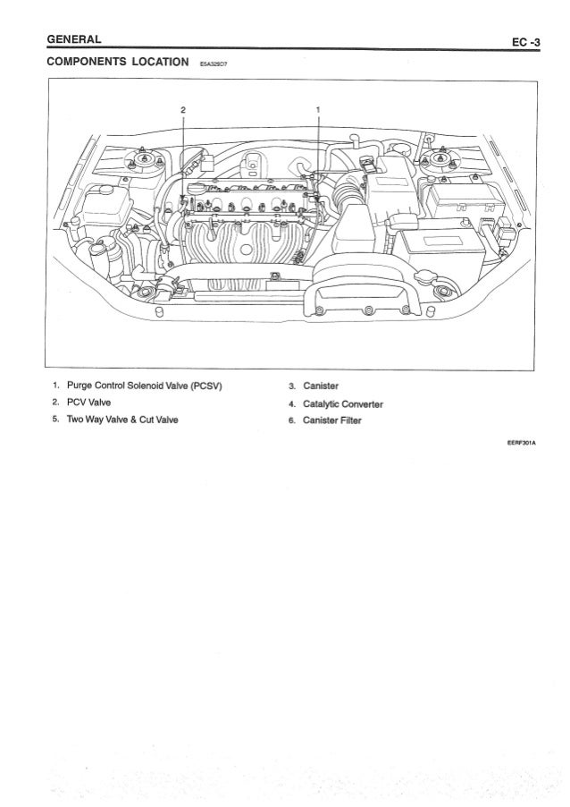 hyundai sonata nf 2005 2013 engine electrical system evaporative emission 55