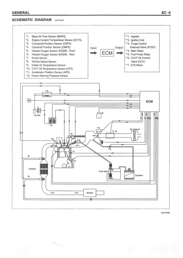 hyundai sonata nf 2005 2013 engine electrical system rh slideshare net 2013 hyundai tucson engine diagram Hyundai Tiburon Engine Diagram