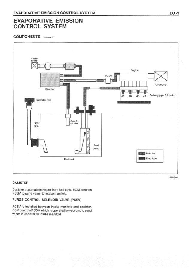 2013 Hyundai Sonata Powerpoint Diagram Hyundai Auto