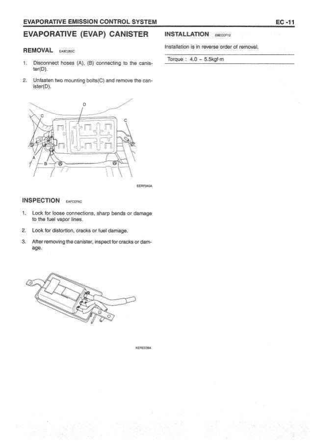 hyundai sonata nf engine electrical system 63