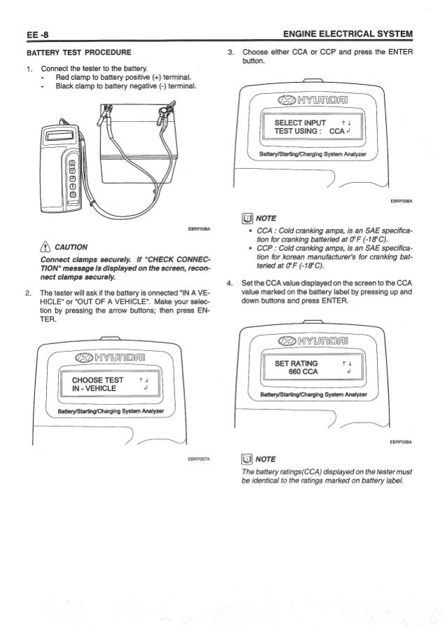 2005 Hyundai Sonata Battery