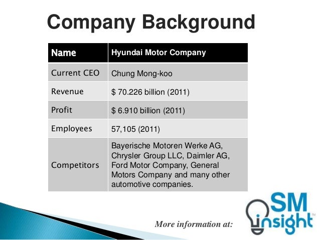 hyundai kia swot analysis Analysis of toyota motor corporation by thembani nkomo analyisis of toyota motor corporation table of contents 1 company overview  33 swot analysis.