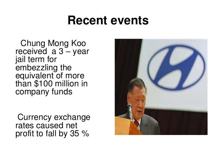 Hyundai the struggle for international success