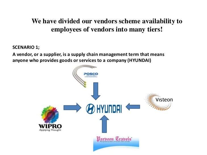 Hyundai supplier discount