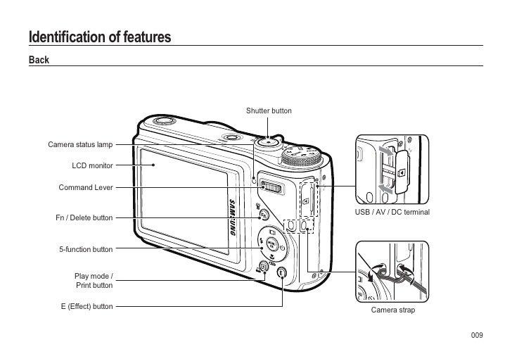 Samsung Camera HZ10W User Manual