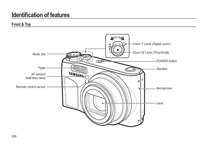 Samsung Camera HZ10W User Manual