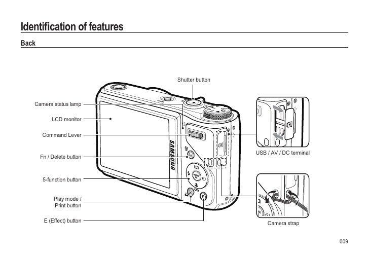 Samsung Camera HZ15W User Manual