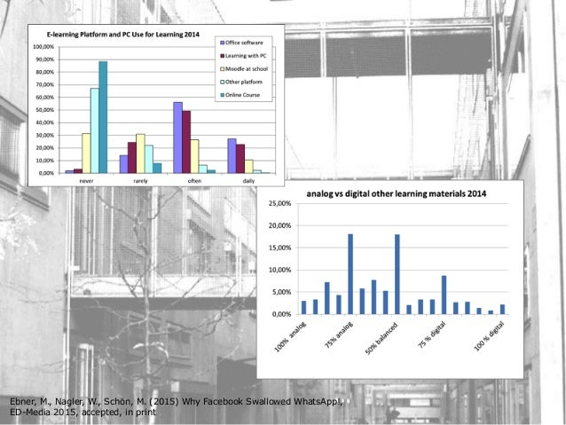 Audience Response Systems (ARS) Digital Frontchannel Digital Backchannel qualitative quantitative qualitative quantitative...