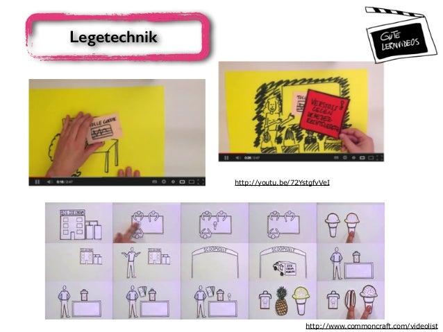 Greenscreentechnik http://youtu.be/DEve4vGKm7k