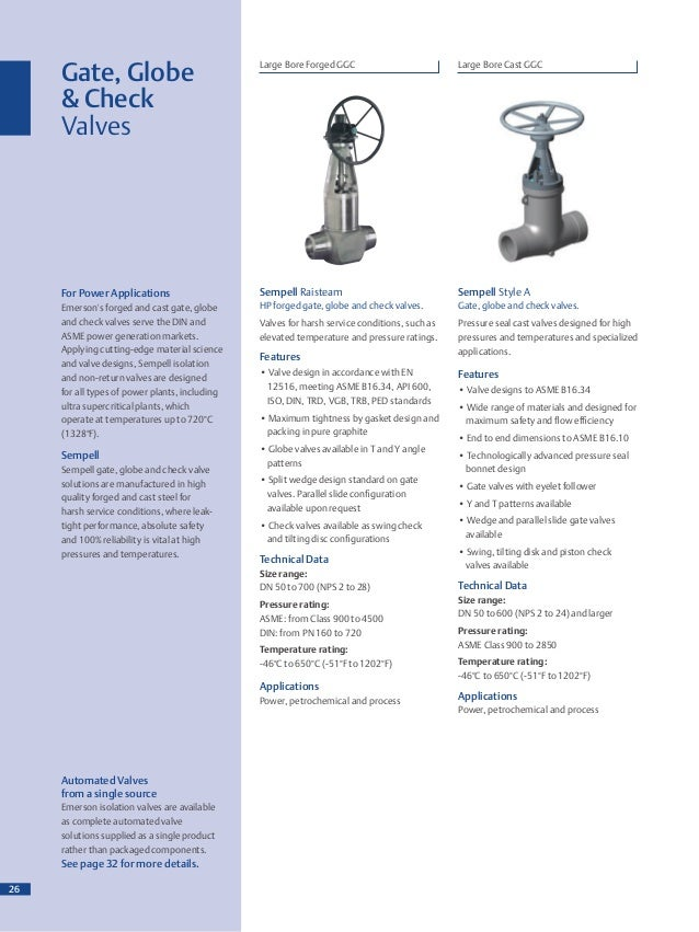 Split Wedge Disc Gate Valve Double Disc Gate Valves