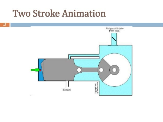2 Cycle Engine Diagram Animated Simple Wiring Diagrams