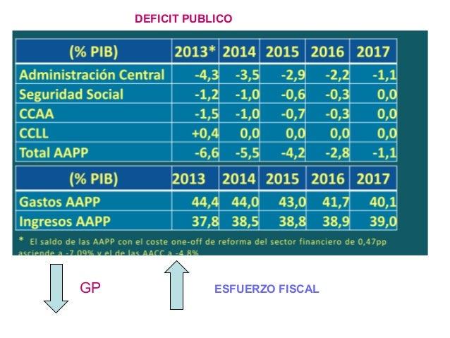 (1) la reducción de la financiación extranjera procedente de instituciones financieras; (2) el aumento de la confianza del...