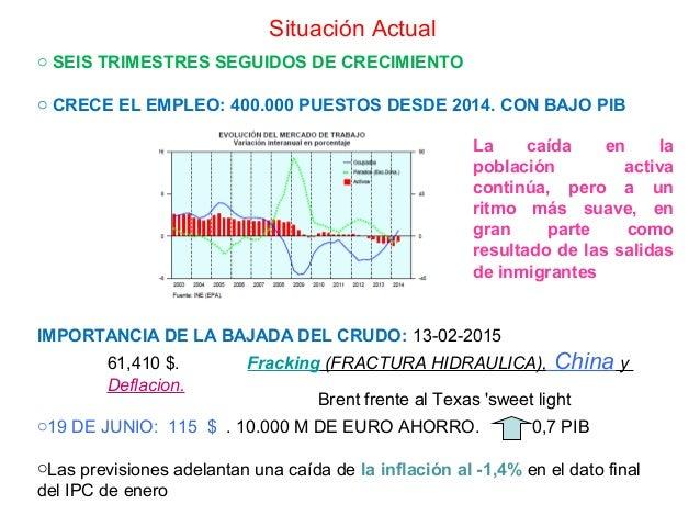 Estimación PIB. 2,7 % BBVA. España -2,1 -1,2 1,4 2,7 2,7 Estimación: crecimiento trimestral del PIB en el cuarto trimestr...