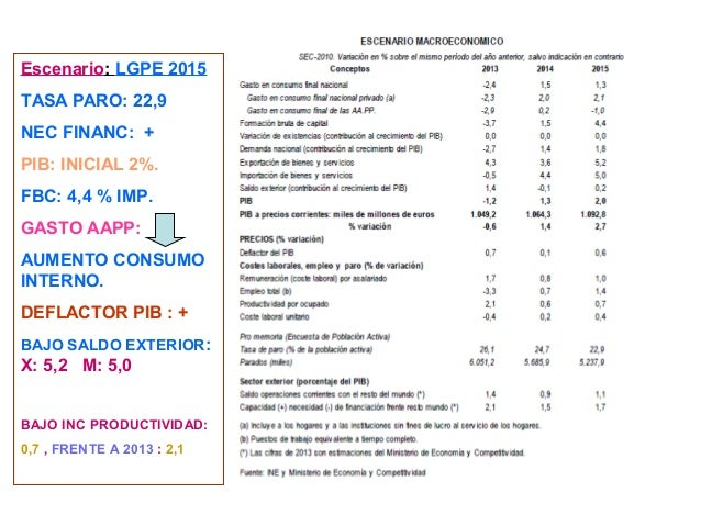IEE. PREVISIONES FBC: BIENES EQUIPO: 7,5 % TASA CRECIMIENTO CONSTRUCCION: 1,2 %. FUERTE BAJADA EN 2013 CONTINUA SALDO POSI...