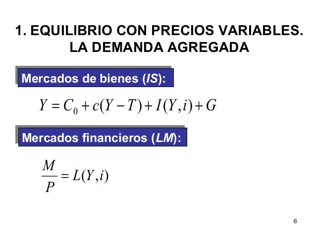 6 1. EQUILIBRIO CON PRECIOS VARIABLES. LA DEMANDA AGREGADA Mercados de bienes (IS):Mercados de bienes (IS): GiYITYcCY ++−+...