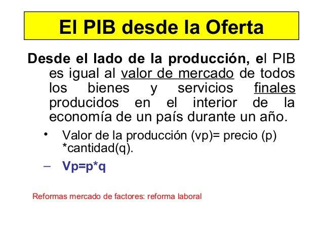Desde el lado de la producción, el PIB es igual al valor de mercado de todos los bienes y servicios finales producidos en ...