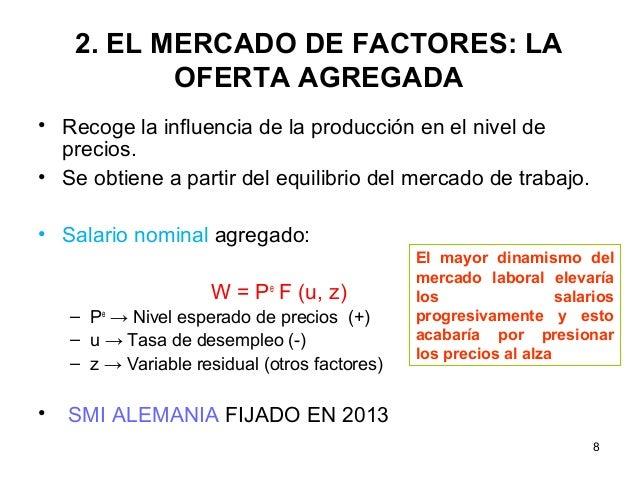 8 2. EL MERCADO DE FACTORES: LA OFERTA AGREGADA • Recoge la influencia de la producción en el nivel de precios. • Se obtie...