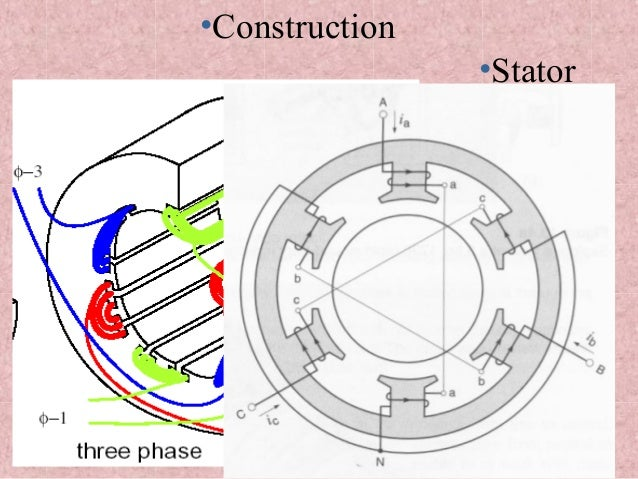 3 Phase Stator Wiring - Wiring Diagram Verified on
