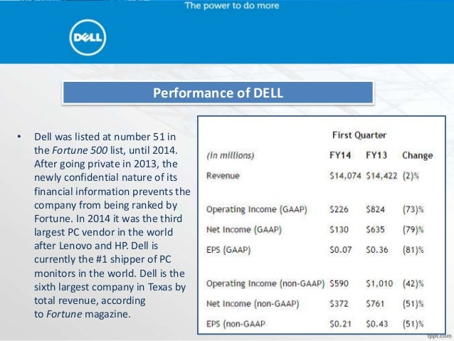 Sale Projection of Dell Year 2010 2011 2012 2013 2014 Sales 43623 53999 53341 52708 55870 Annual growth rate 53999-43623 X...