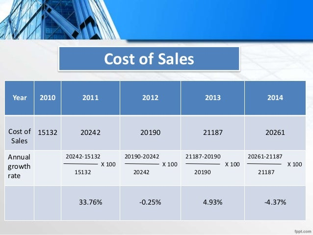 AVERAGE GROWTH RATE OF COST OF SALE 33.67+4.93-0.25-4.37 4 = 8.51 %